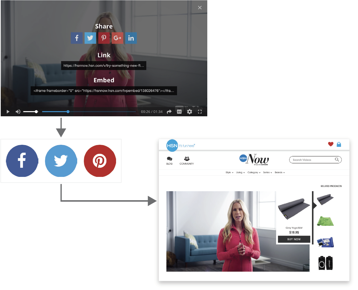 The Video SEO Opportunity | TVPage