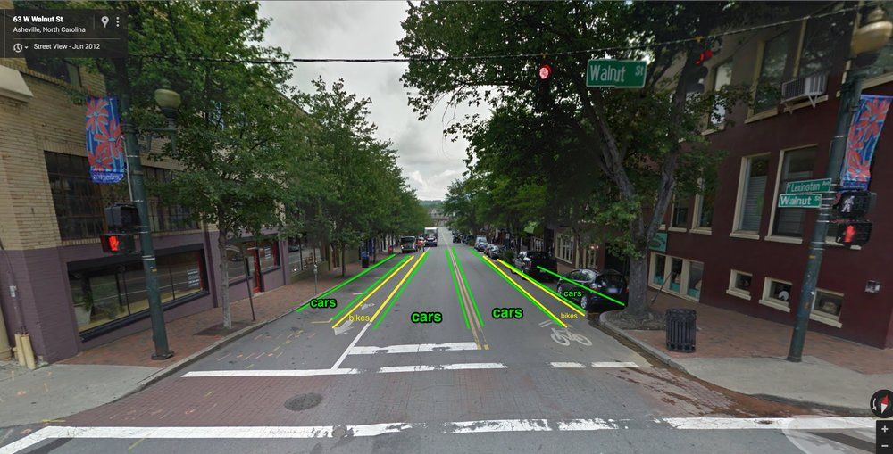 green for cars, yellow for bikes