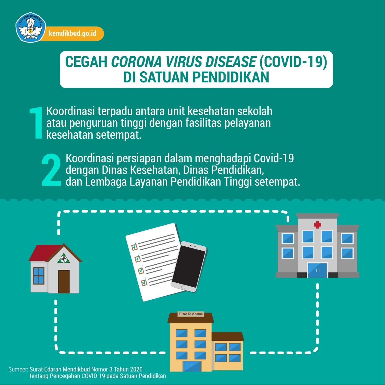 Infografis Cegah Covid-19 di Satuan Pendidikan