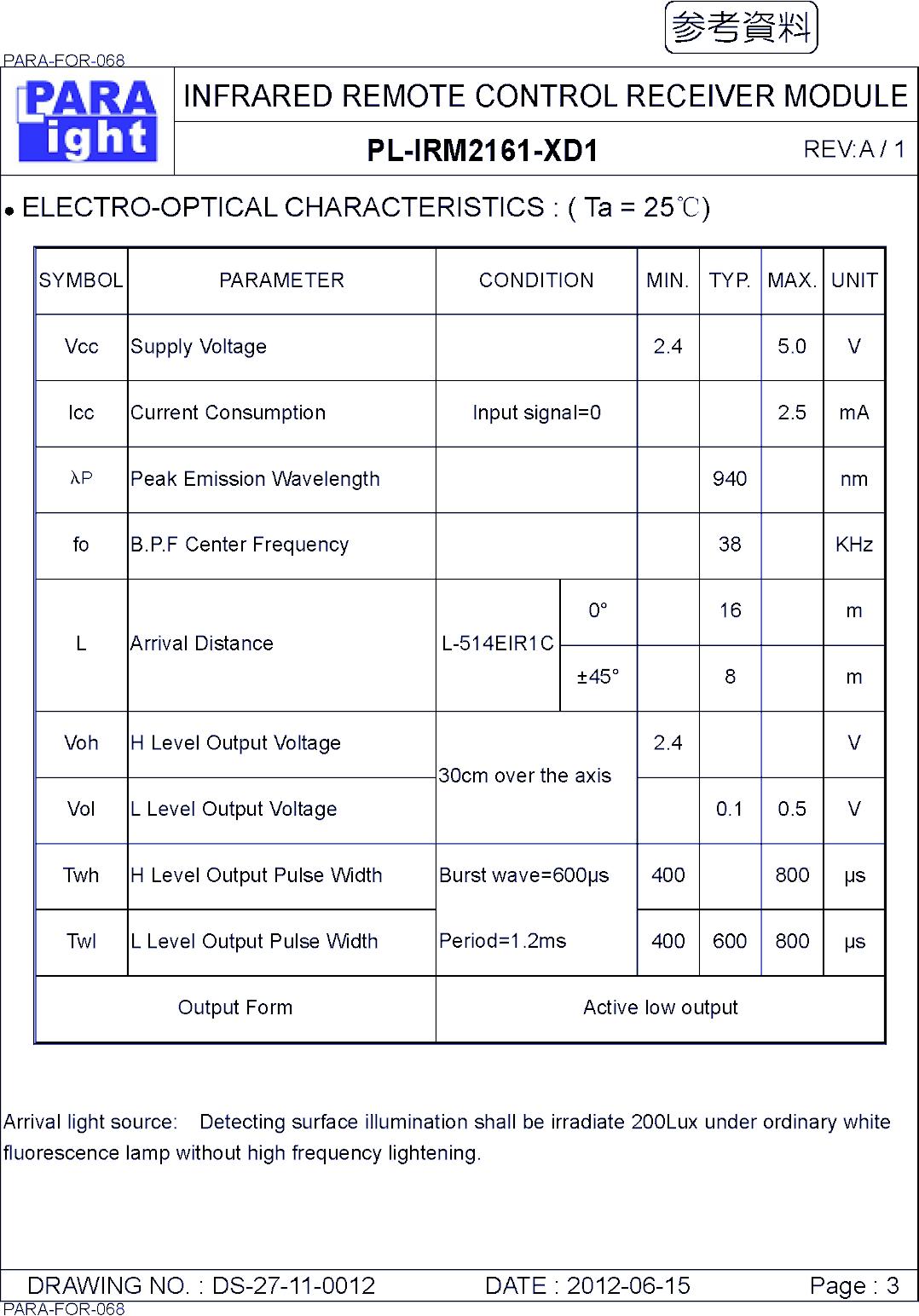 PL-IRM2161-02