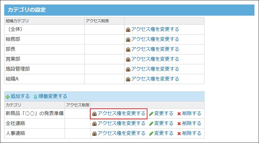 アクセス権を変更する操作リンクが赤枠で表示された画像