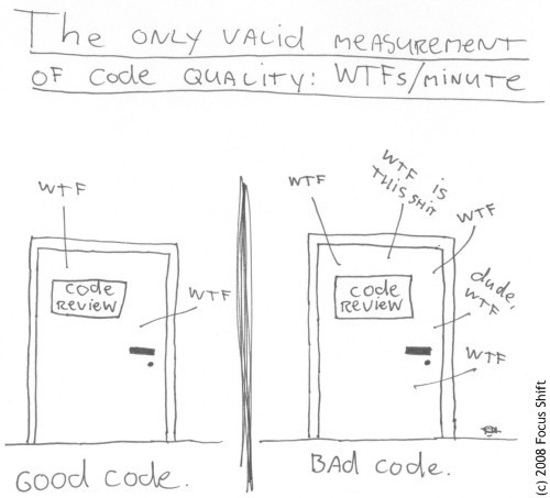 Real code review