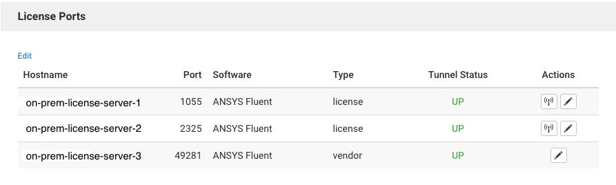 Ansys-ports