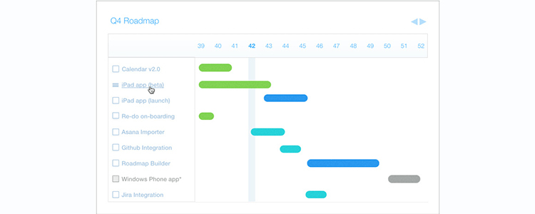 Example of Product Roadmap.