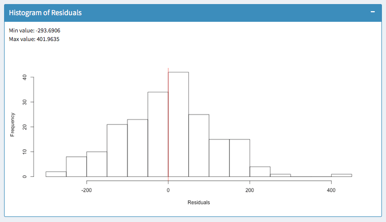 lm Selection Histogram 2