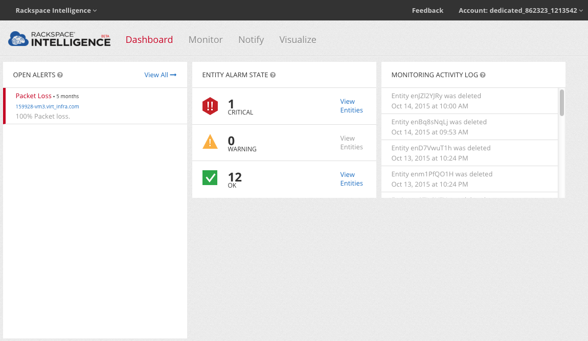 screenshot of rackspace intelligence dashboard landing page