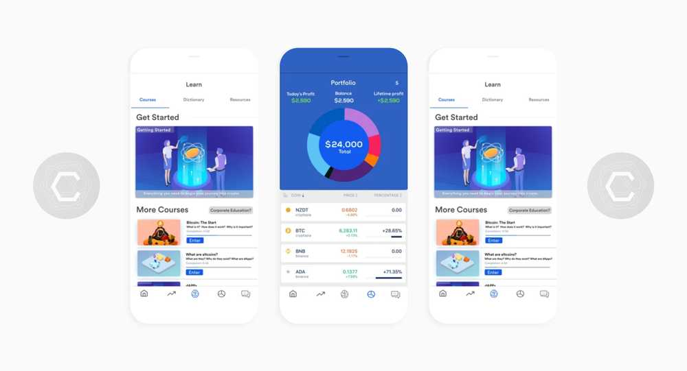 Fintech project for USA based client | Codempire