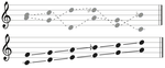 Musical Scales in Tone Sequences Improve Temporal Accuracy