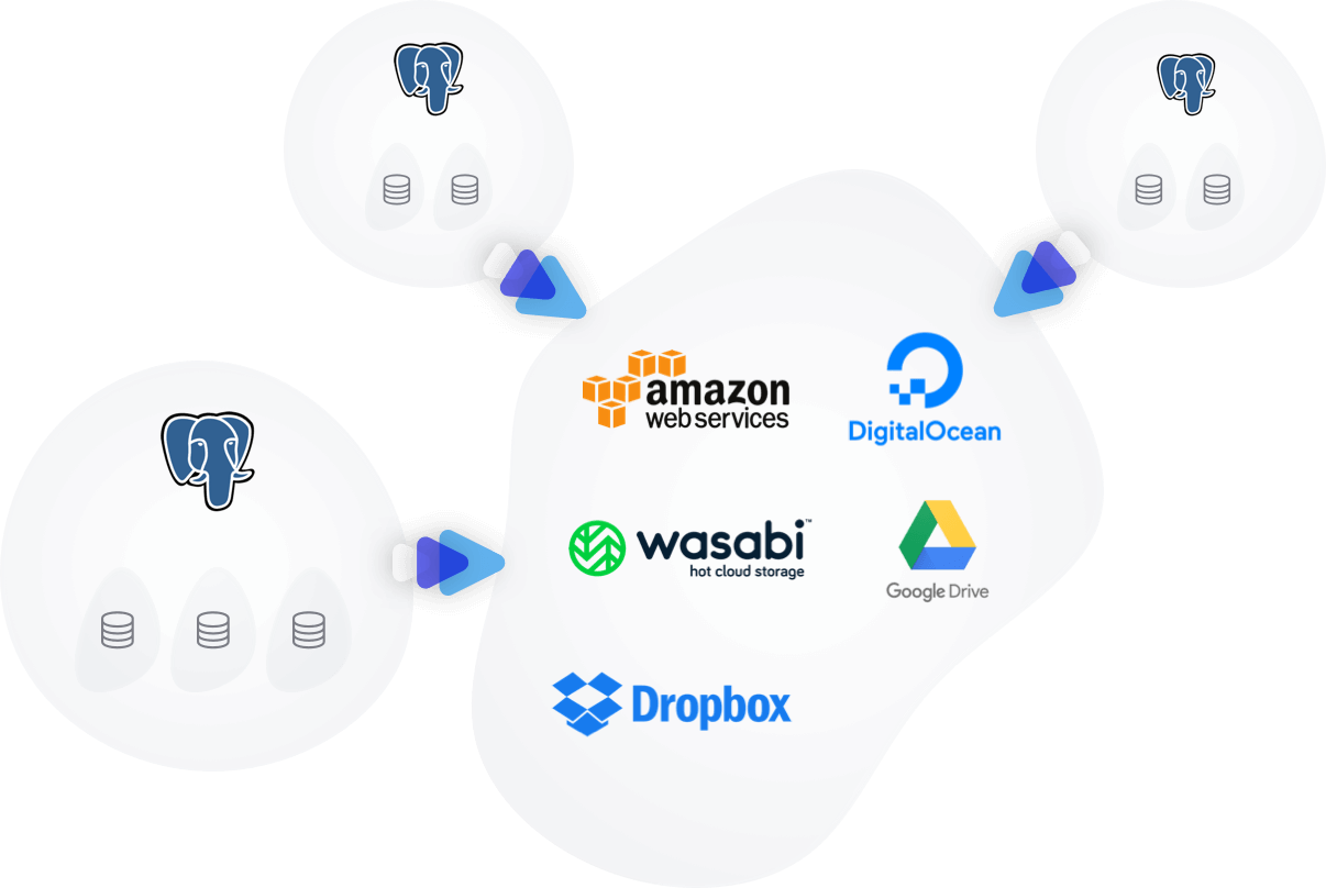 postgresql-backup-storage