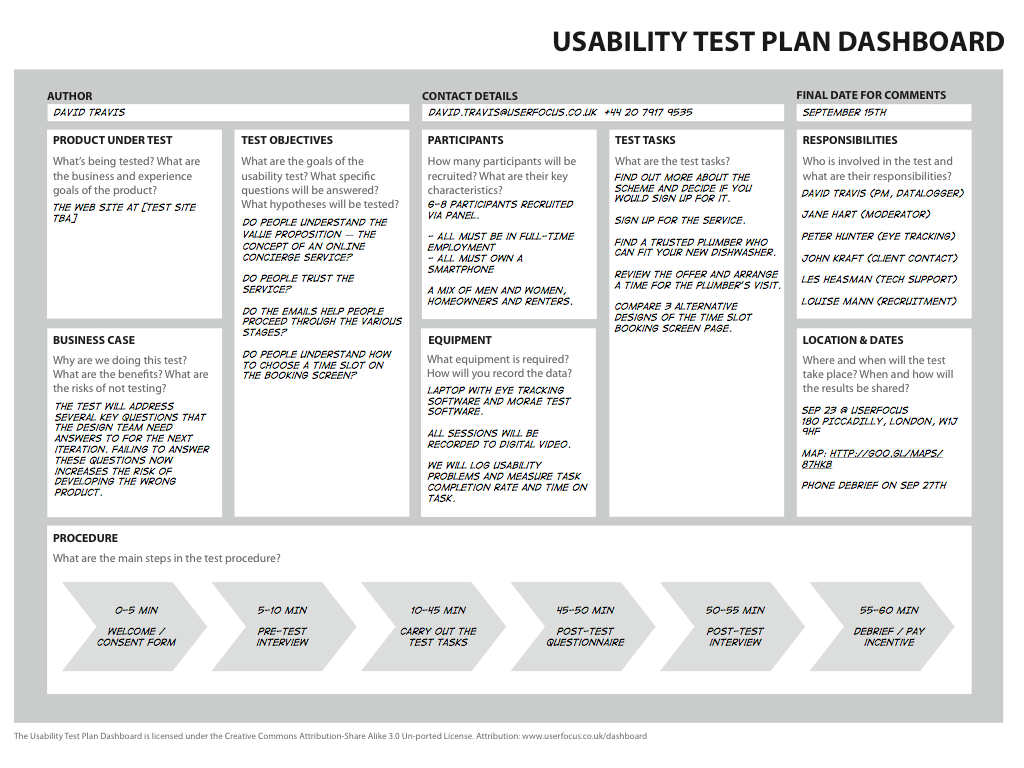 A sample one-page test plan, used in usability testing