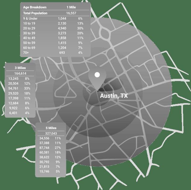 Visualization of a Radius Report