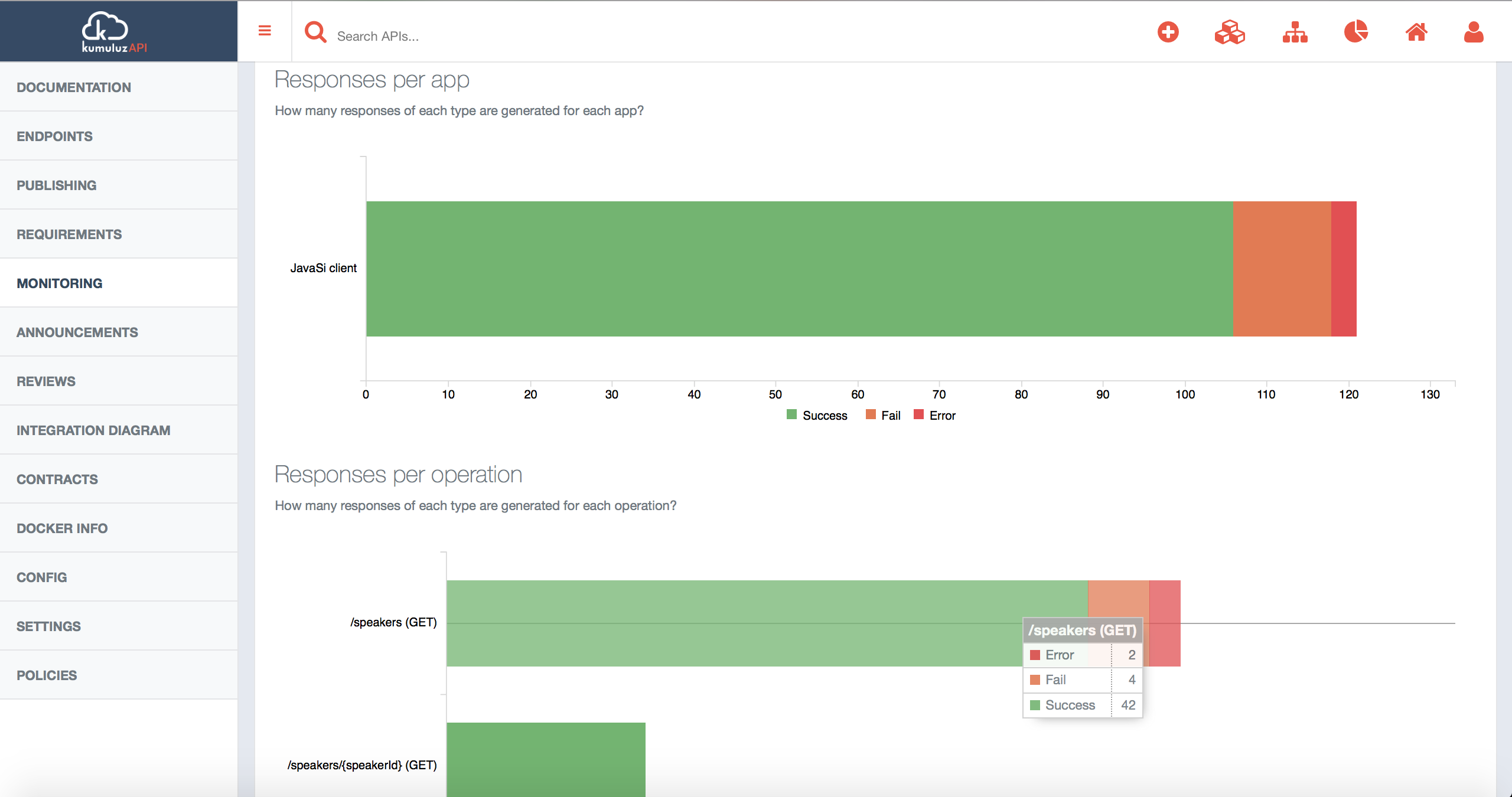 Client application and API Endpoint Response type statistics