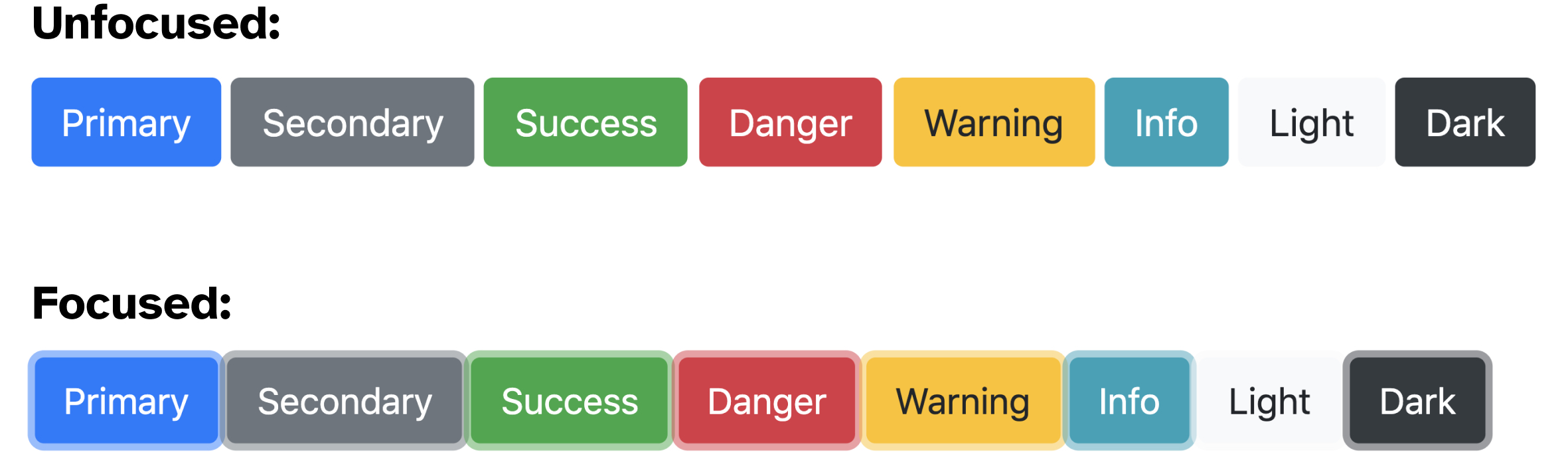 A screenshot of buttons from Bootstrap 4's component library in their unfocused state. Below it, is a screenshot of those buttons with their focus indicators visible. The focus indicators are 2px or 3px-thick outlines with lighter versions of the colors used in their backgrounds.