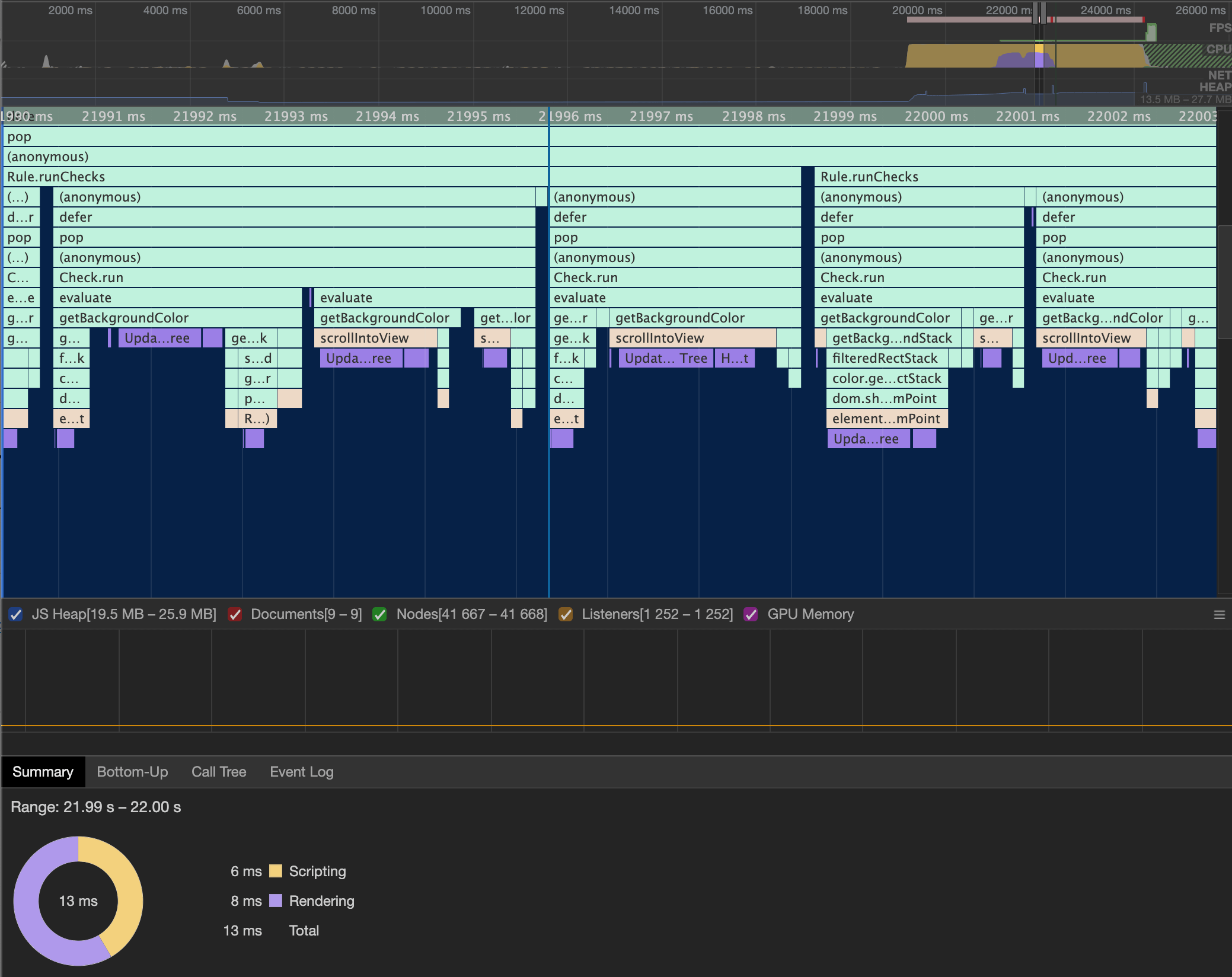 Performance graph showing lots of wide stacks with each ending in an Updated Tree rendering call caused by either elementsFromPoint or scrollIntoView
