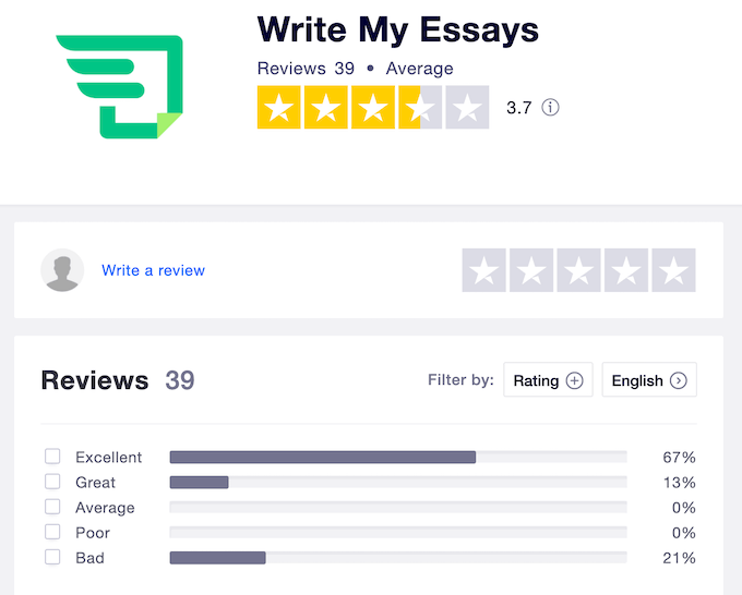 reputation of writemyessays.net on trustpilot