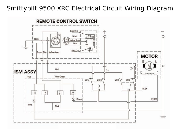 wiring schematic diagram guide winch wiring diagramsmittybilt winch wiring diagram online wiring diagramsmittybilt xrc 9500 winch buyer\\\\u0027s guide roundforgesmittybilt