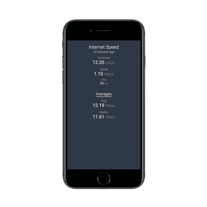 the internet speed data dashboard on as viewed on an iPhone