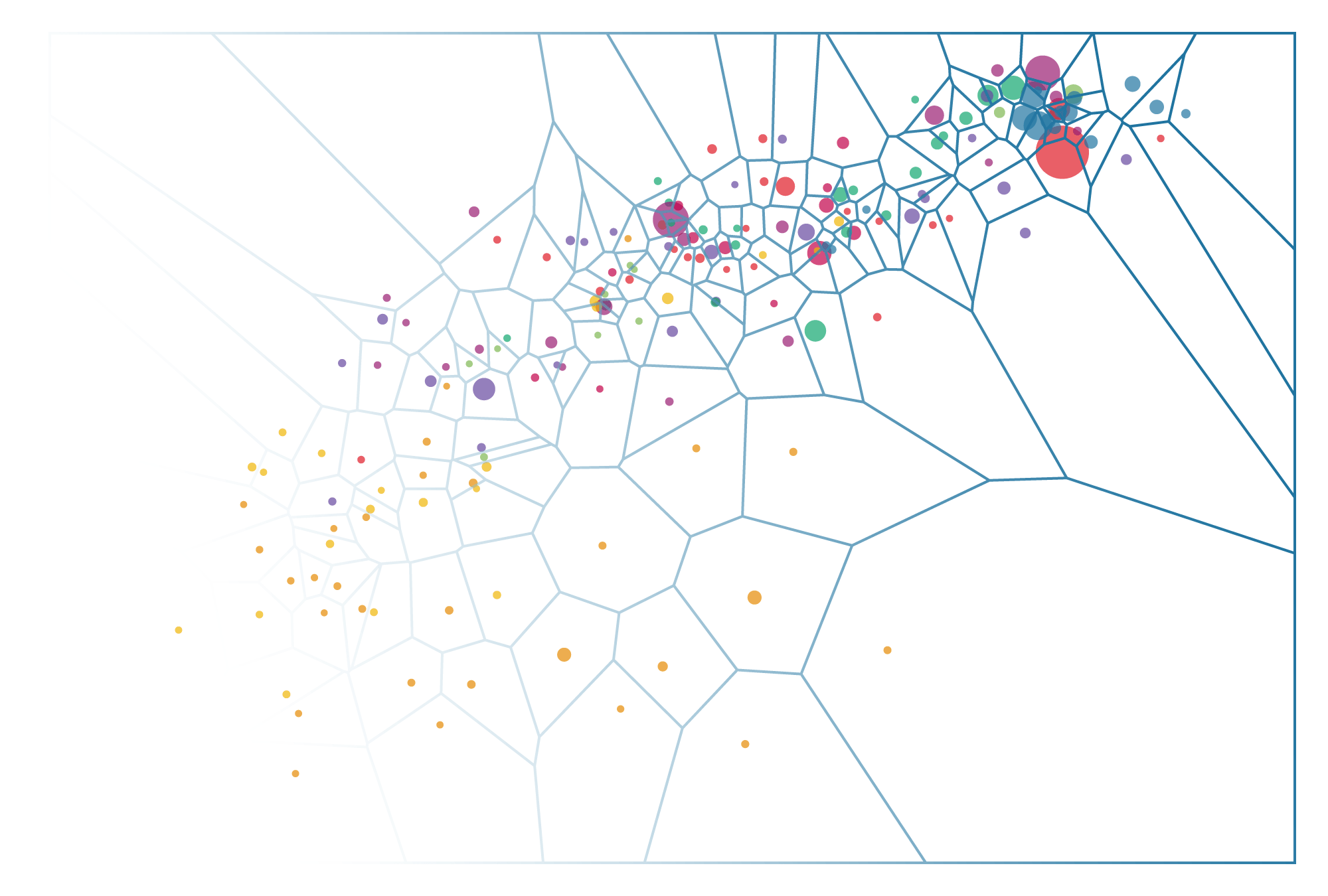 The scatterplot circles with the voronoi grid fading over it