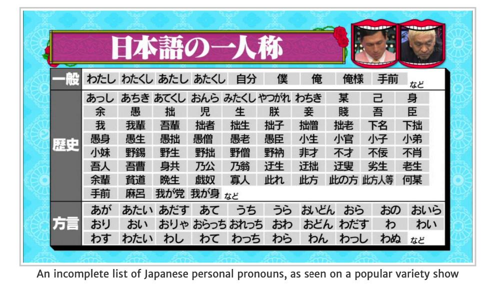 Japanese pronouns