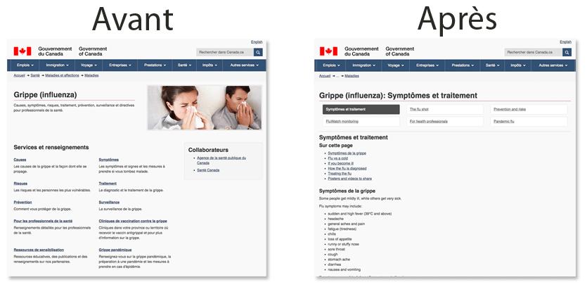 Voici une capture d'écran de la vieille page sur la grippe, qui est une page de sujet typique du Canada avec une image présentant des personnes malades et 9 liens principaux. Une flèche pointe vers la nouvelle page sur la grippe, qui n'a pas de photo et contient 6 liens principaux, les symptômes et du contenu lié au traitement directement sur la page principale.