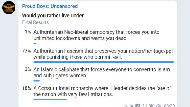 Poll on Proud Boys Uncensored asking followers if they'd rather live under constitutional monarchy, authoritarian neo-liberal democracy, an Islamic caliphate or fascism.