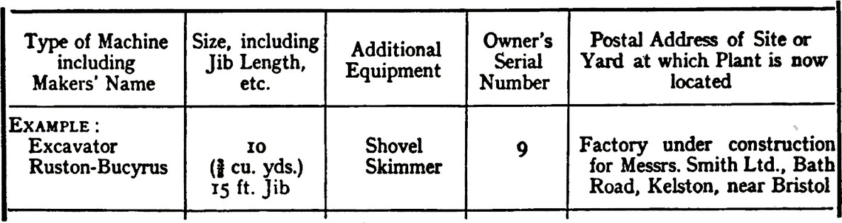 "Table with 5 columns and two rows. Row 1 reads: ""Type of Machine including Makers' Name. Size, including Jib Length, etc. Additional Equipment. Owner's Serial Number. Postal Address of Site or Yard at which Plant is now located."" Row 2 reads: ""EXAMPLE: Excavator, Ruston-Bucyrus. 10 (3/6 cu. yds.) 15 ft. Jib. Shovel Skimmer. 9. Factory under constructionfor Messrs. Smith Ltd., Bath Road, Kelston, near Bristol."""