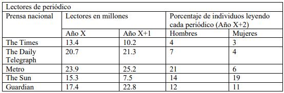 Ejemplos de razonamiento numérico ieGAT