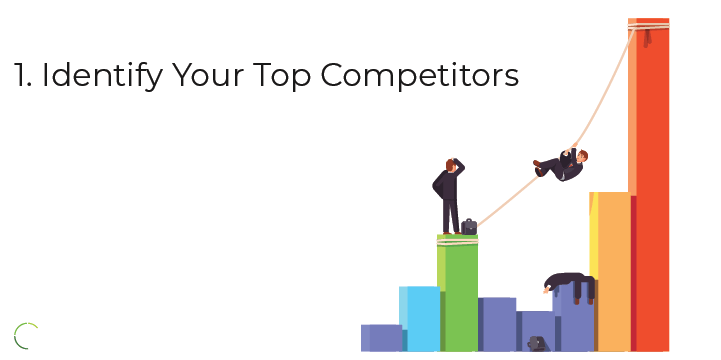 Identify your Top Competitors