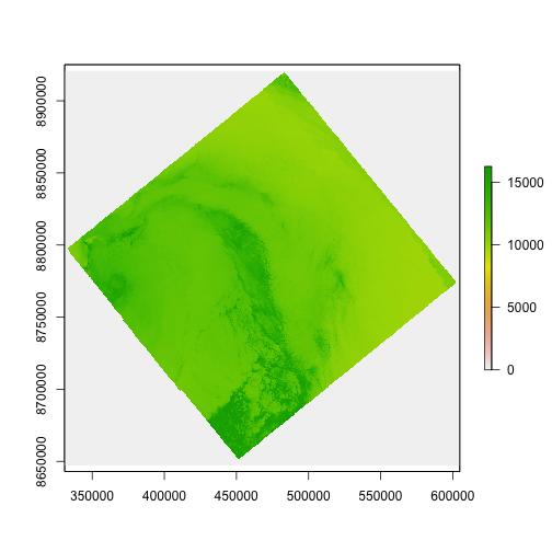 plot of chunk unnamed-chunk-11