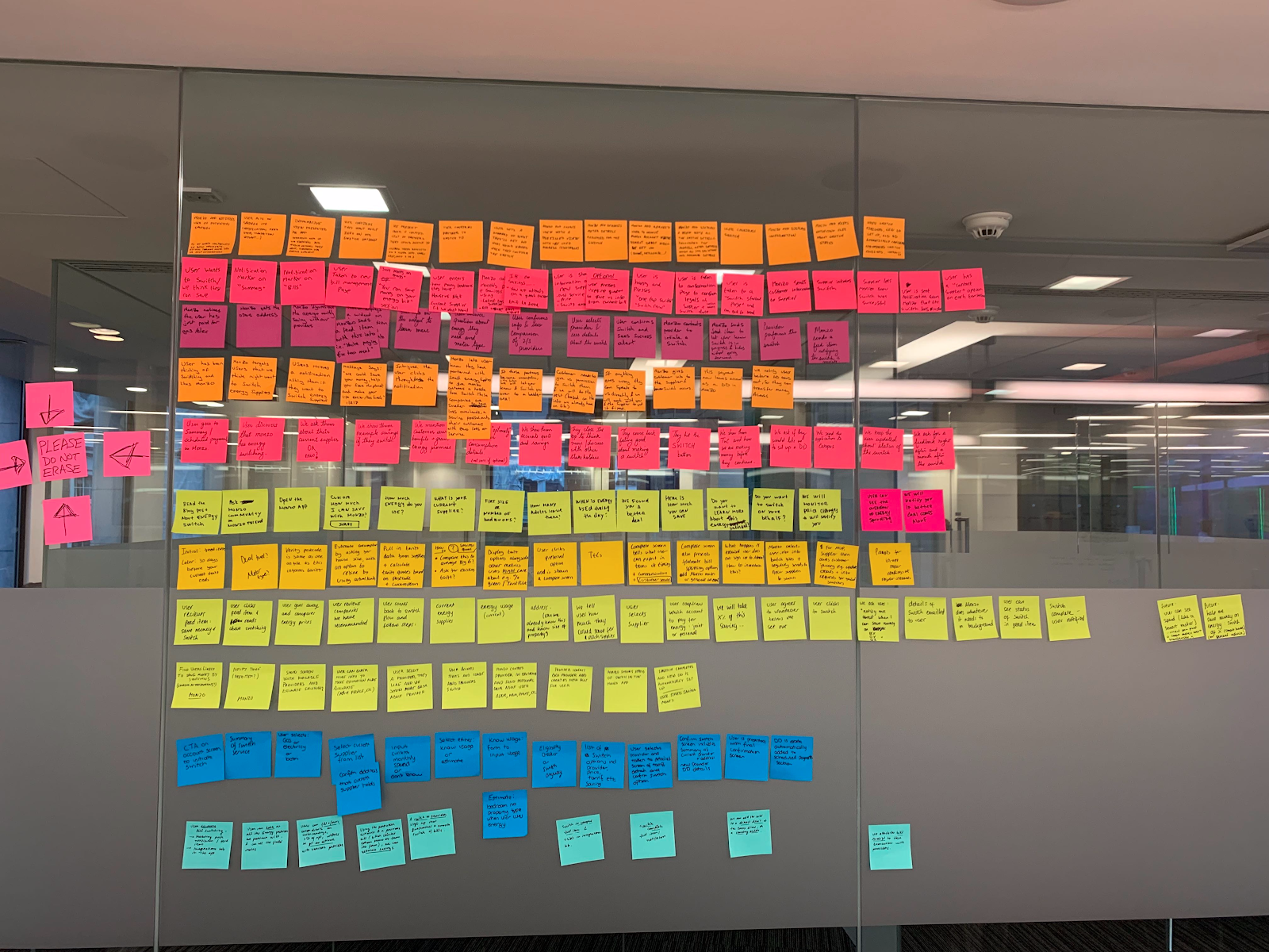 Post it notes showing user mapping