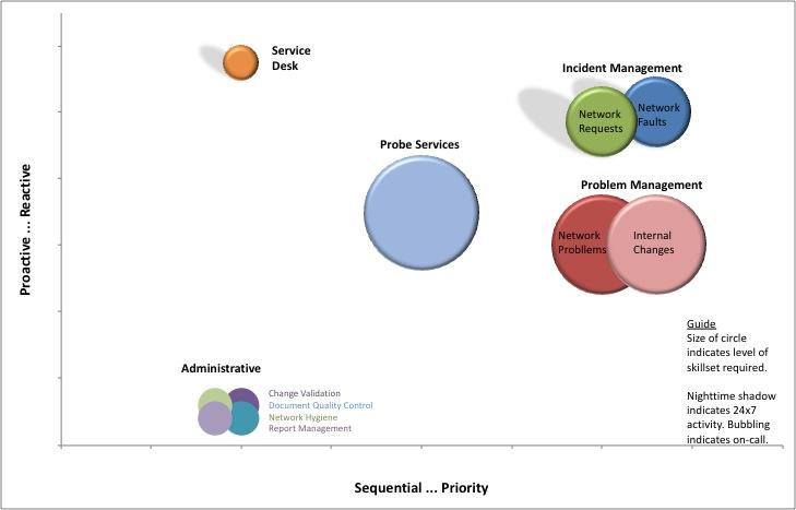 activity_categorization_diagram