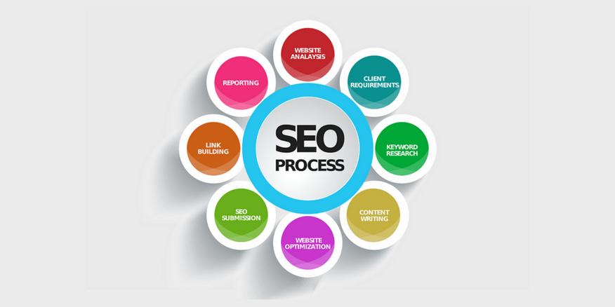 Proxy Solutions for SEO Monitoring