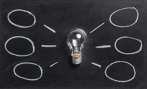 Software Development Blog Post Ideas