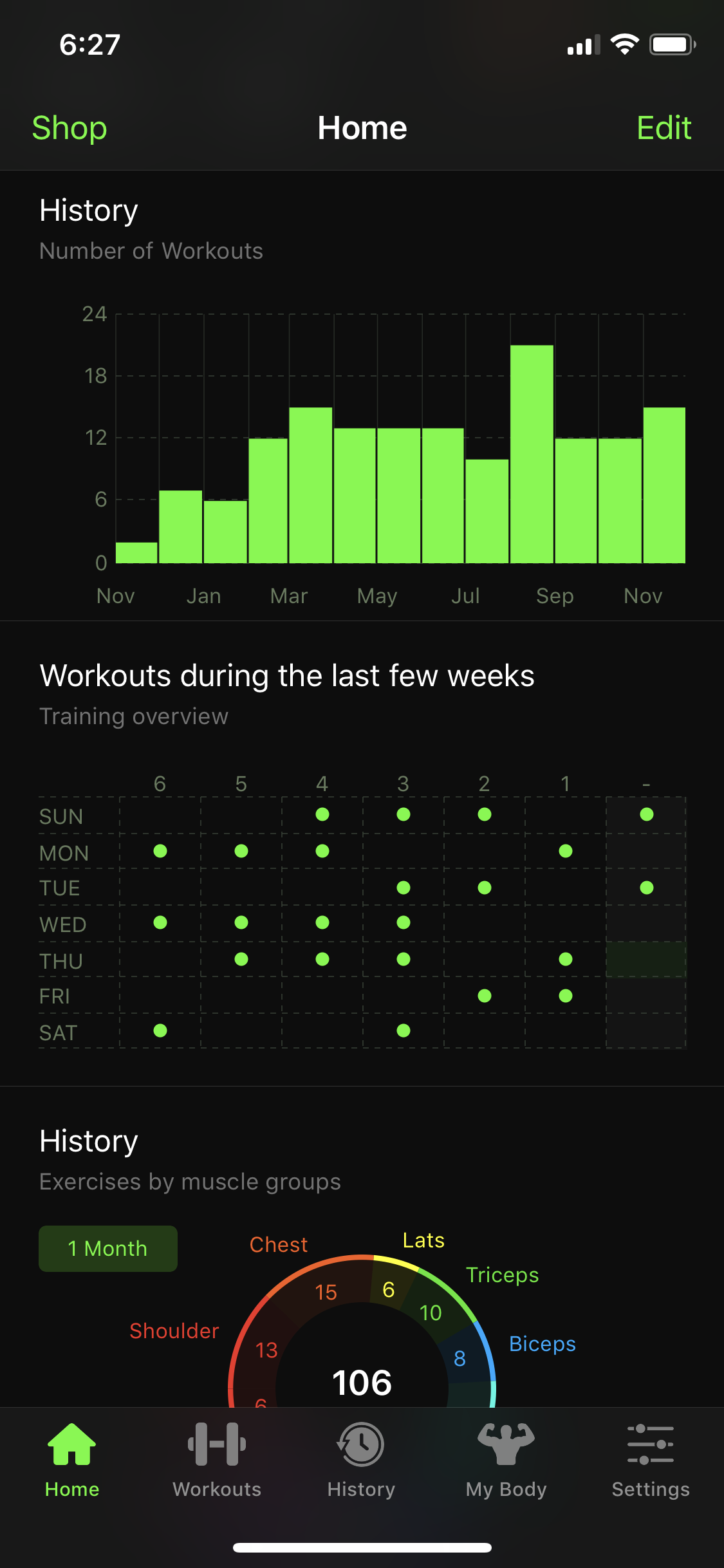 ONE: Calendar of completed workouts. TWO: Or a list view. THREE: You can add your favorite charts to your home screen.