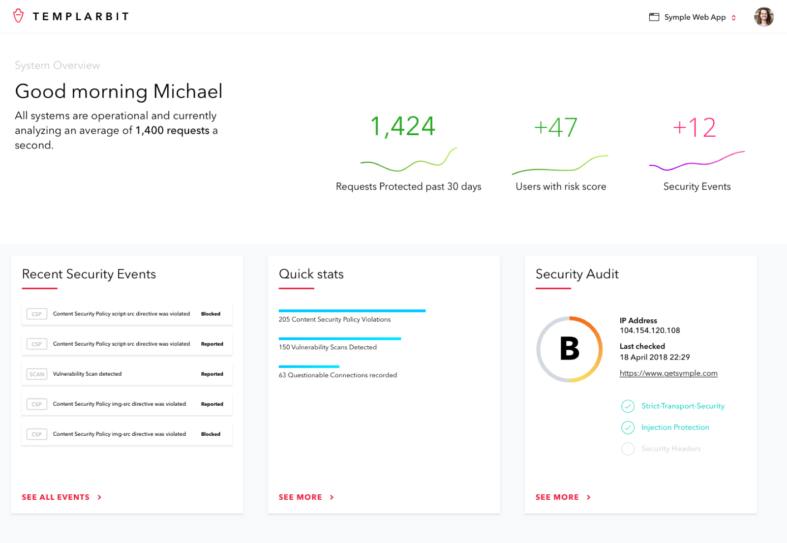 Preview of Templarbit dashboard
