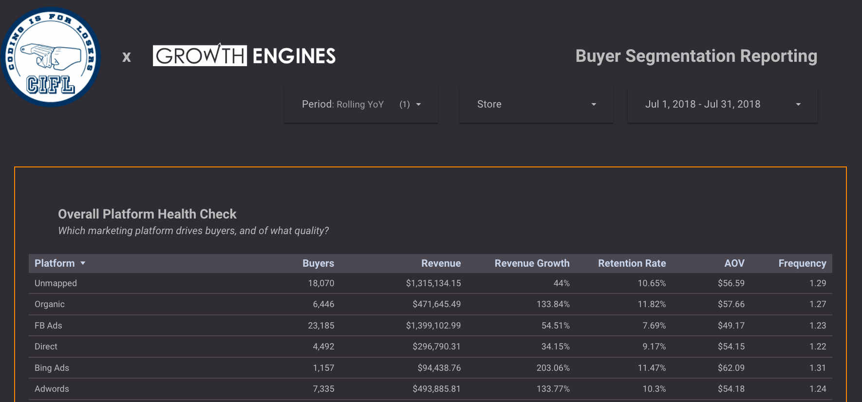 shopify data studio template
