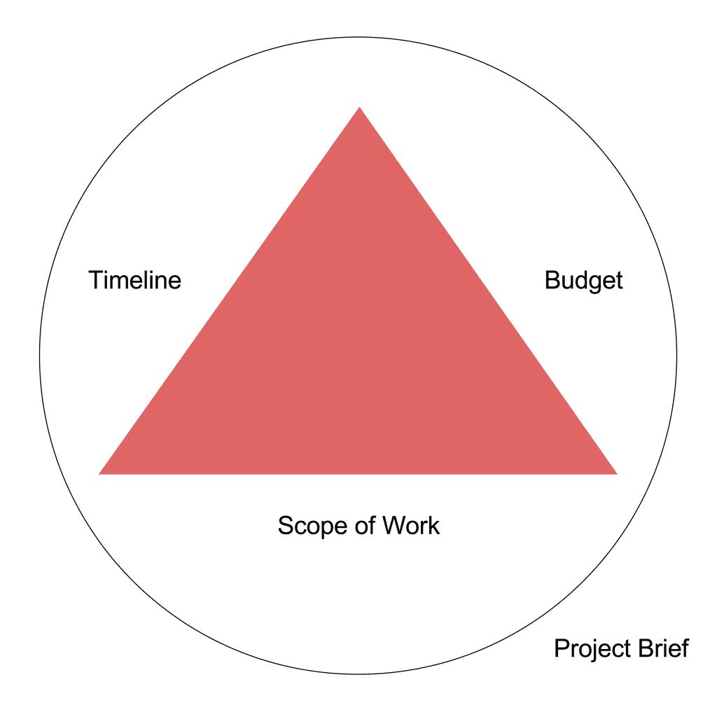 projectbrief-01