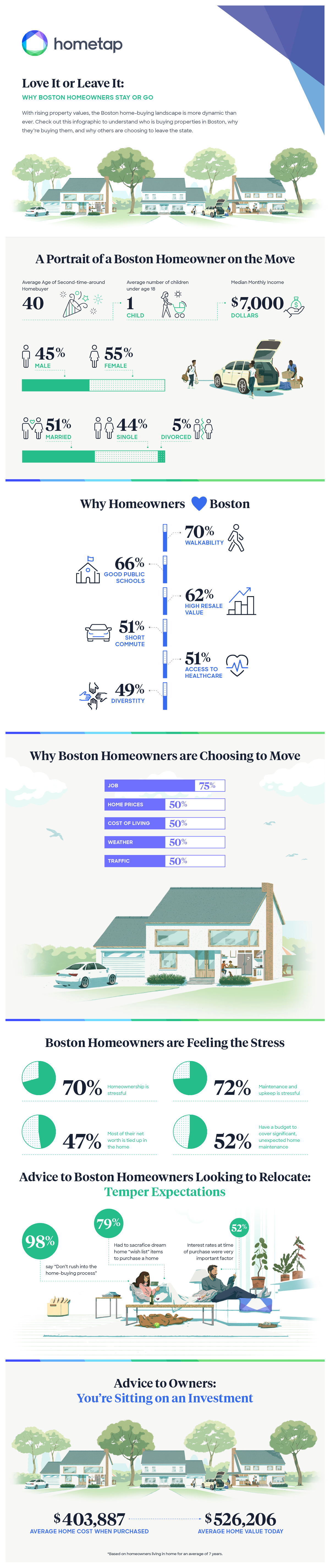 Boston homebuying landscape