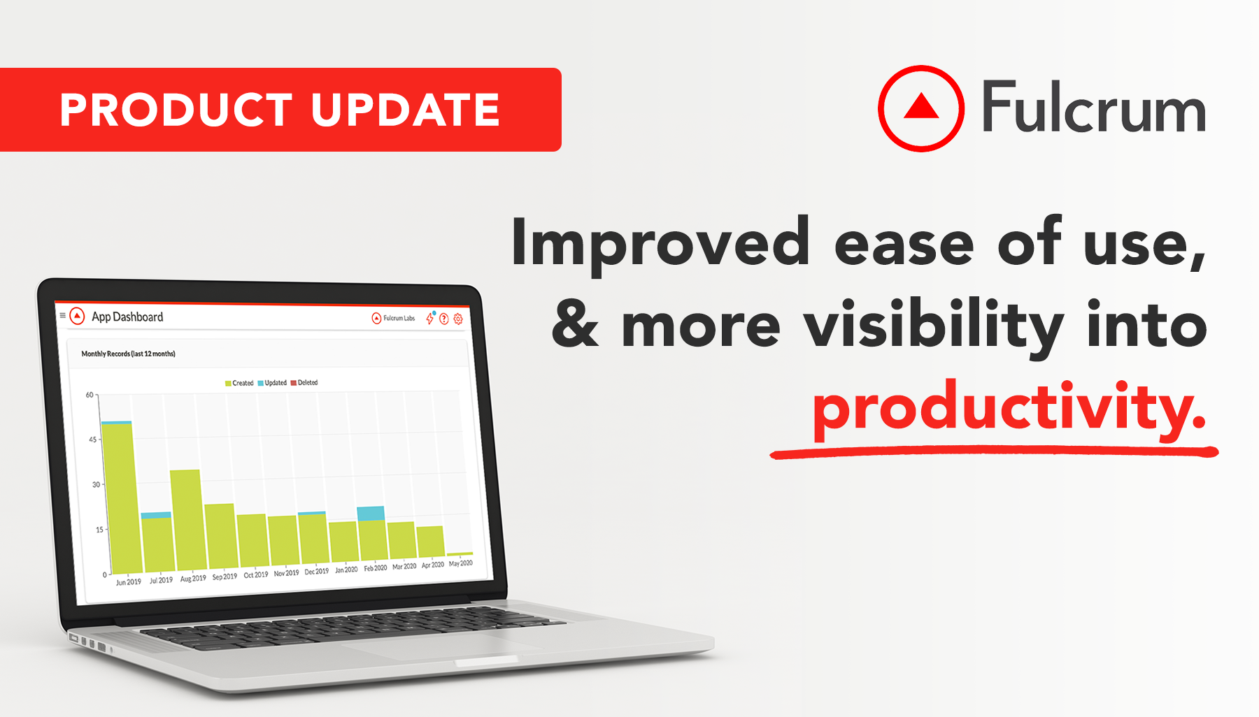 Fulcrum Product Update: Improved ease of use, more visibility into workforce productivity