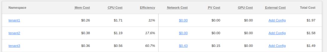 kubecost cost allocation screenshot