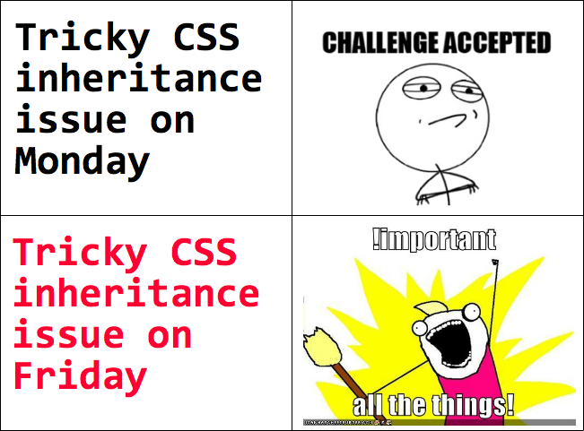 CSS Specificity issue