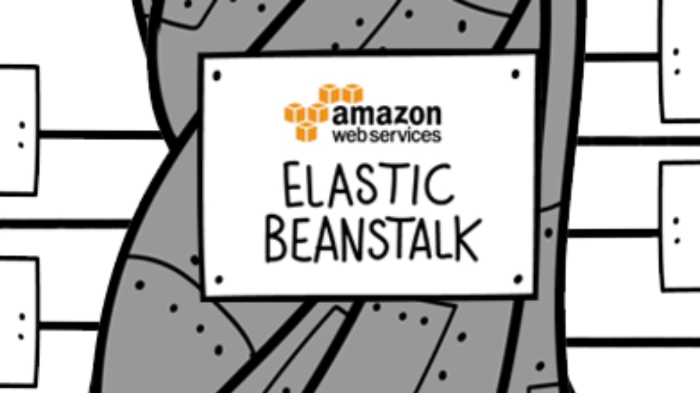 Elastic Beanstalk Is Outdated, Stay Away From It.