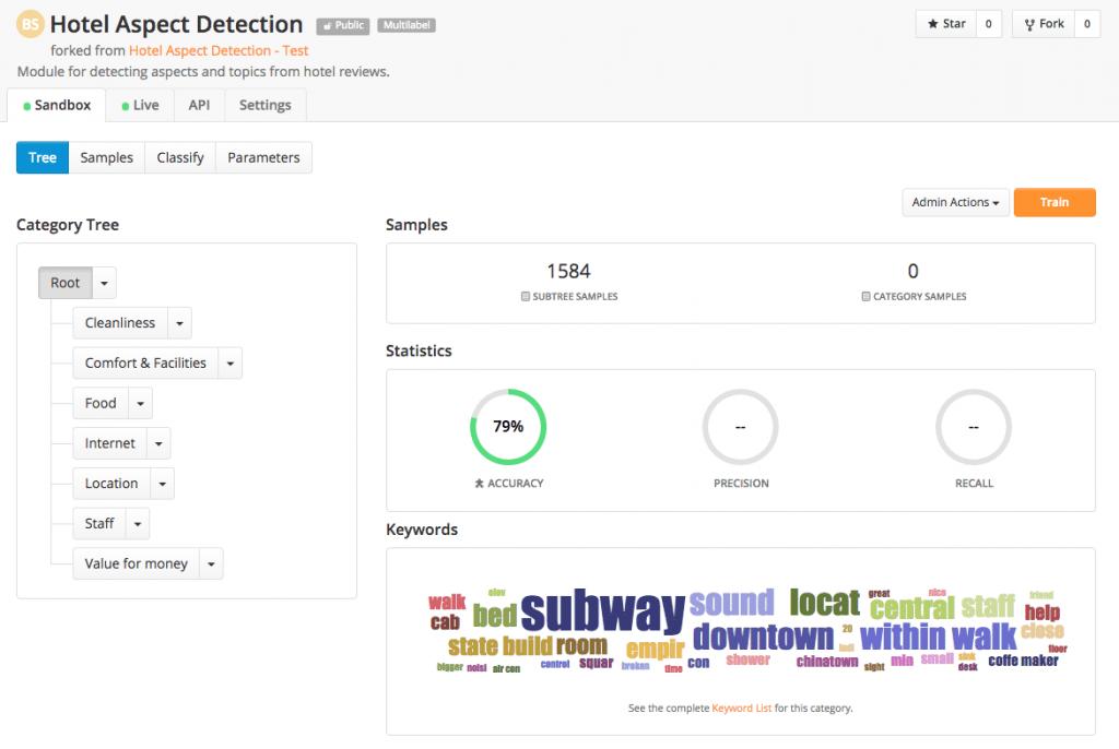 hotel aspect detection module e1463663914347 1024x686 1