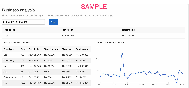 Sample business analysis screenshot