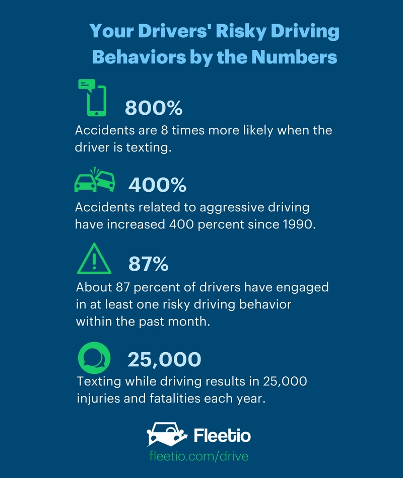 Risky driving infographic