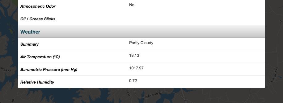 Screenshot of populated weather data in Fulcrum