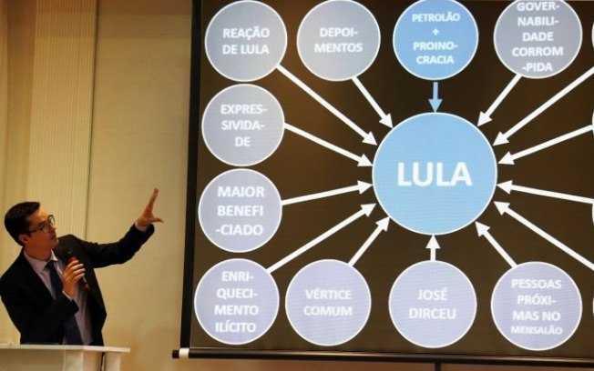 Deltan e Transparência Internacional tentaram criar plataforma de candidatos lavajatistas