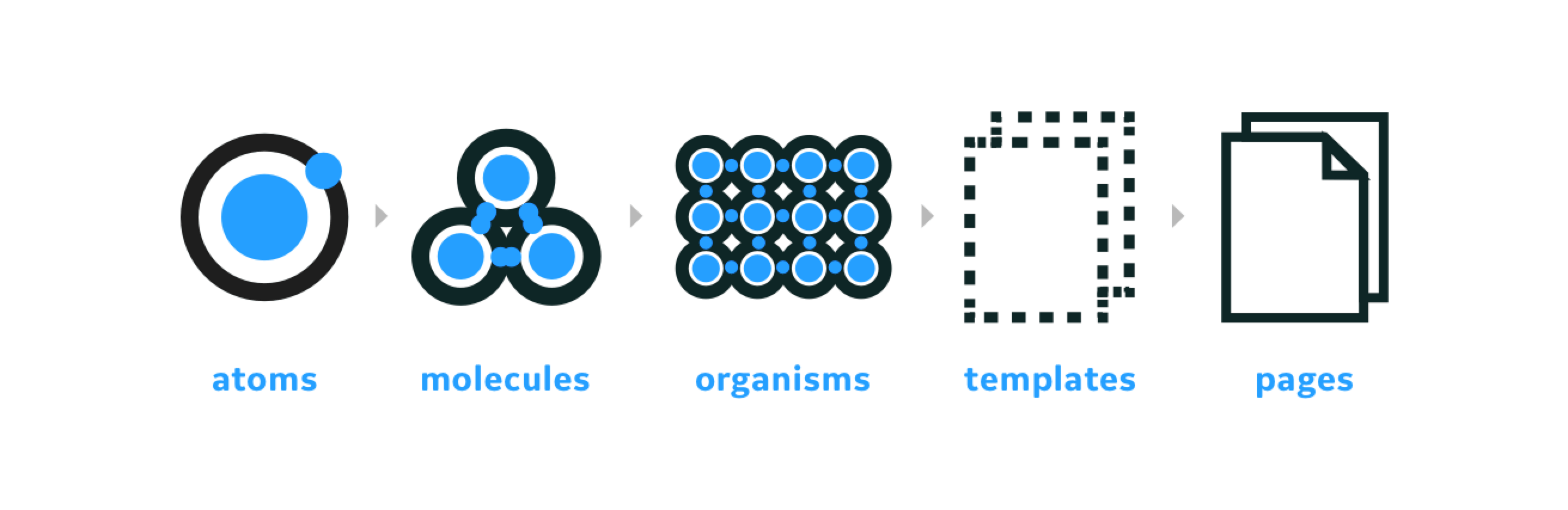 Introducing Stuart's Design System [image 2]