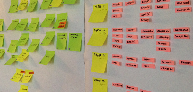 project process and planning