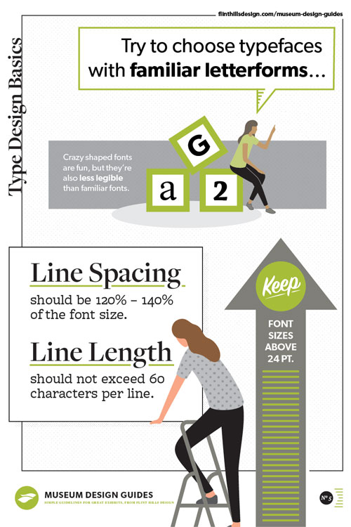 museum design guide poster - type basics